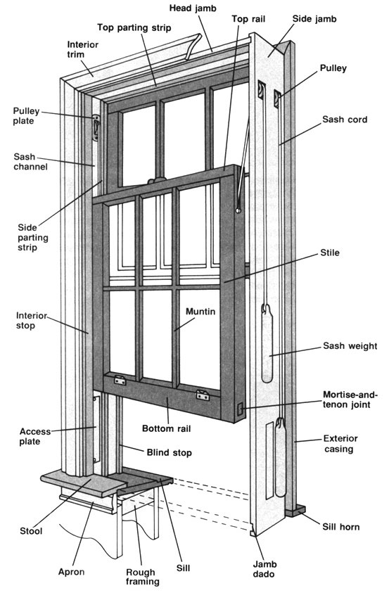 Wood Window Components : Warren engineering « welcome to property source nation